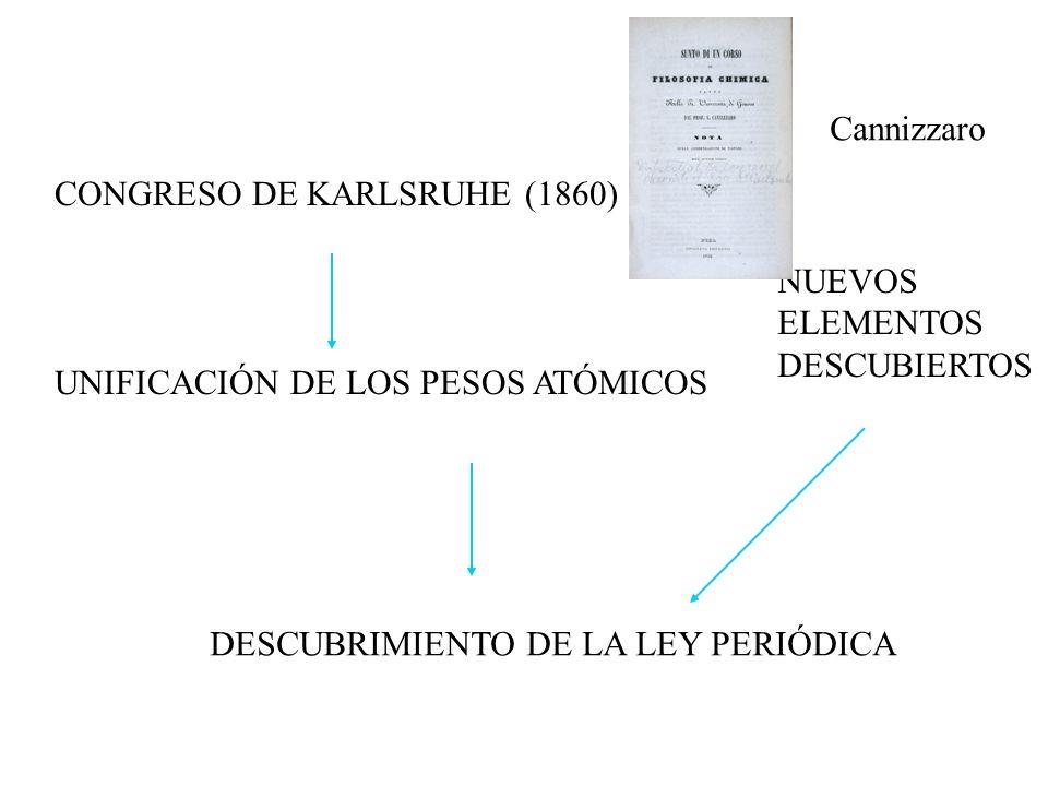 CONGRESO DE KARLSRUHE (1860) UNIFICACIÓN DE LOS PESOS ATÓMICOS DESCUBRIMIENTO DE LA LEY PERIÓDICA NUEVOS ELEMENTOS DESCUBIERTOS Cannizzaro
