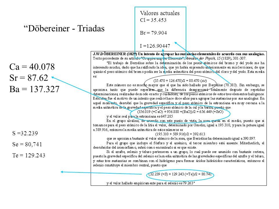 Döbereiner - Triadas Valores actuales Cl = 35.453 Br = 79.904 I =126.90447 Ca = 40.078 Sr = 87.62 Ba = 137.327 S =32.239 Se = 80,741 Te = 129.243