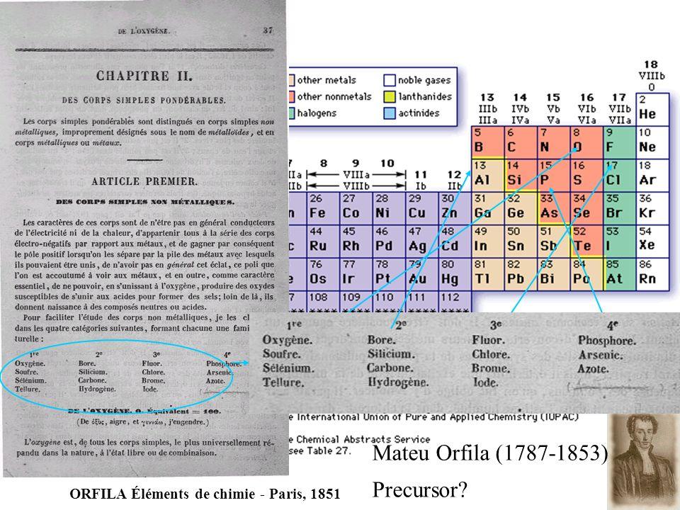 ORFILA Éléments de chimie - Paris, 1851 Mateu Orfila (1787-1853) Precursor