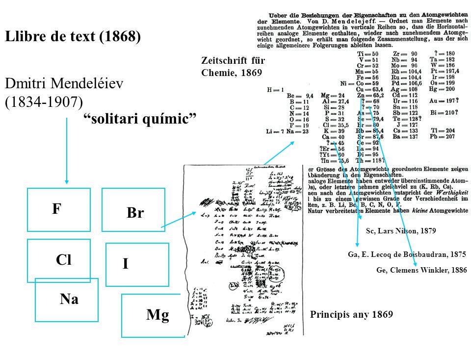 Dmitri Mendeléiev (1834-1907) F Cl Br I solitari químic Na Mg Llibre de text (1868) Zeitschrift für Chemie, 1869 Principis any 1869 Sc, Lars Nilson, 1879 Ge, Clemens Winkler, 1886 Ga, E.