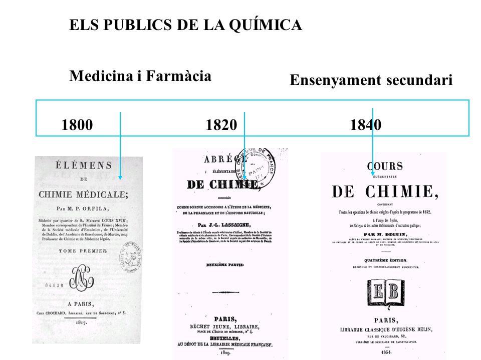 180018201840 ELS PUBLICS DE LA QUÍMICA Medicina i Farmàcia Ensenyament secundari