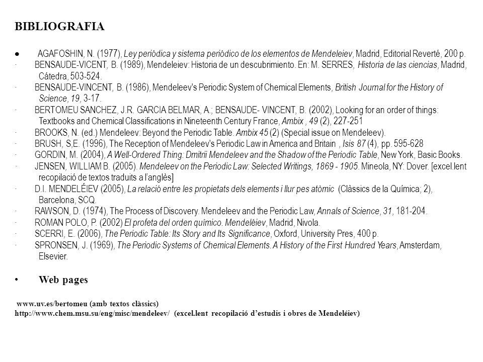 BIBLIOGRAFIA AGAFOSHIN, N.