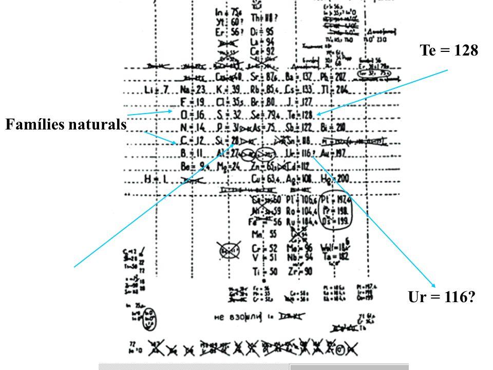 Famílies naturals Ur = 116 Te = 128