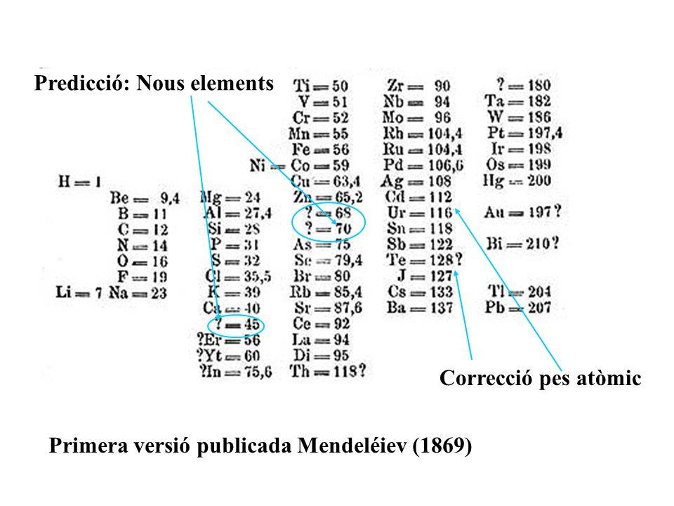 Lantànids? Mendeléiev, 1871, Liebig Annalen El pes atòmic del urani ha estat corregit