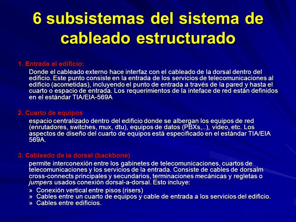 6 subsistemas del sistema de cableado estructurado 1.