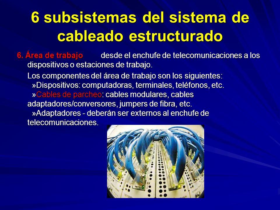 6 subsistemas del sistema de cableado estructurado 6.