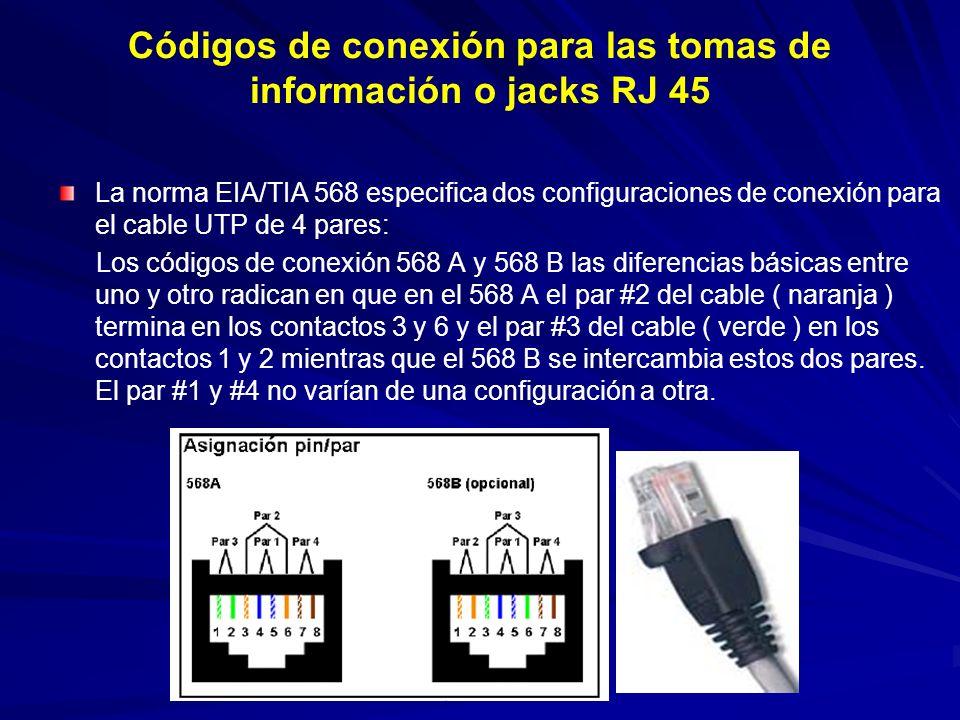 Códigos de conexión para las tomas de información o jacks RJ 45 La norma EIA/TIA 568 especifica dos configuraciones de conexión para el cable UTP de 4 pares: Los códigos de conexión 568 A y 568 B las diferencias básicas entre uno y otro radican en que en el 568 A el par #2 del cable ( naranja ) termina en los contactos 3 y 6 y el par #3 del cable ( verde ) en los contactos 1 y 2 mientras que el 568 B se intercambia estos dos pares.