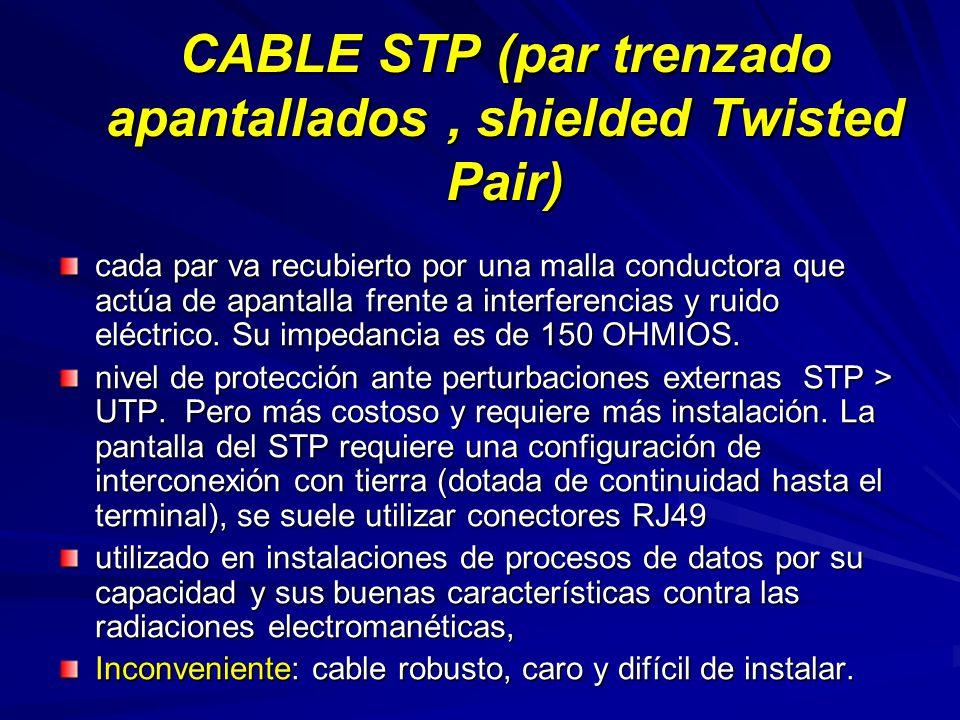 CABLE STP (par trenzado apantallados, shielded Twisted Pair) cada par va recubierto por una malla conductora que actúa de apantalla frente a interferencias y ruido eléctrico.