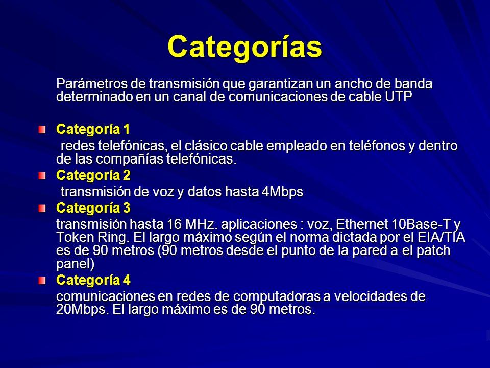Categorías Parámetros de transmisión que garantizan un ancho de banda determinado en un canal de comunicaciones de cable UTP Categoría 1 redes telefónicas, el clásico cable empleado en teléfonos y dentro de las compañías telefónicas.