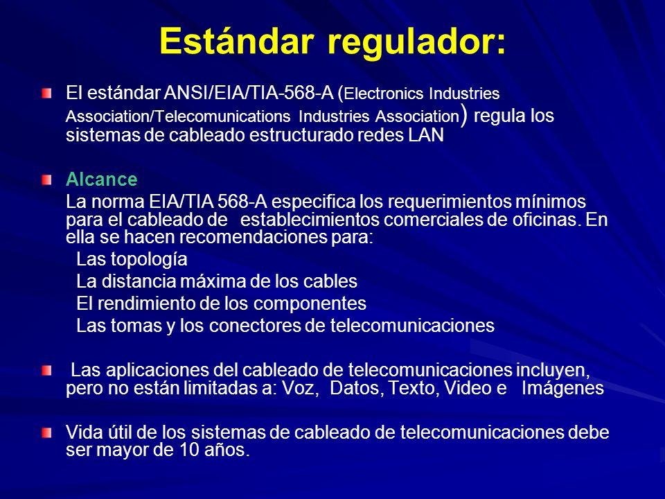 Estándar regulador: El estándar ANSI/EIA/TIA-568-A ( Electronics Industries Association/Telecomunications Industries Association ) regula los sistemas de cableado estructurado redes LAN Alcance La norma EIA/TIA 568-A especifica los requerimientos mínimos para el cableado de establecimientos comerciales de oficinas.