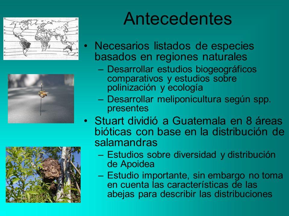 Antecedentes Necesarios listados de especies basados en regiones naturales –Desarrollar estudios biogeográficos comparativos y estudios sobre poliniza