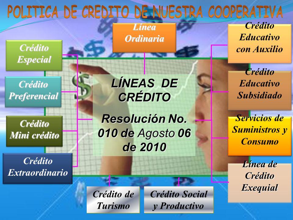 Crédito Especial Línea Ordinaria LÍNEAS DE CRÉDITO Resolución No. 010 de Agosto 06 de 2010 Crédito de Turismo Crédito Social y Productivo Crédito Pref