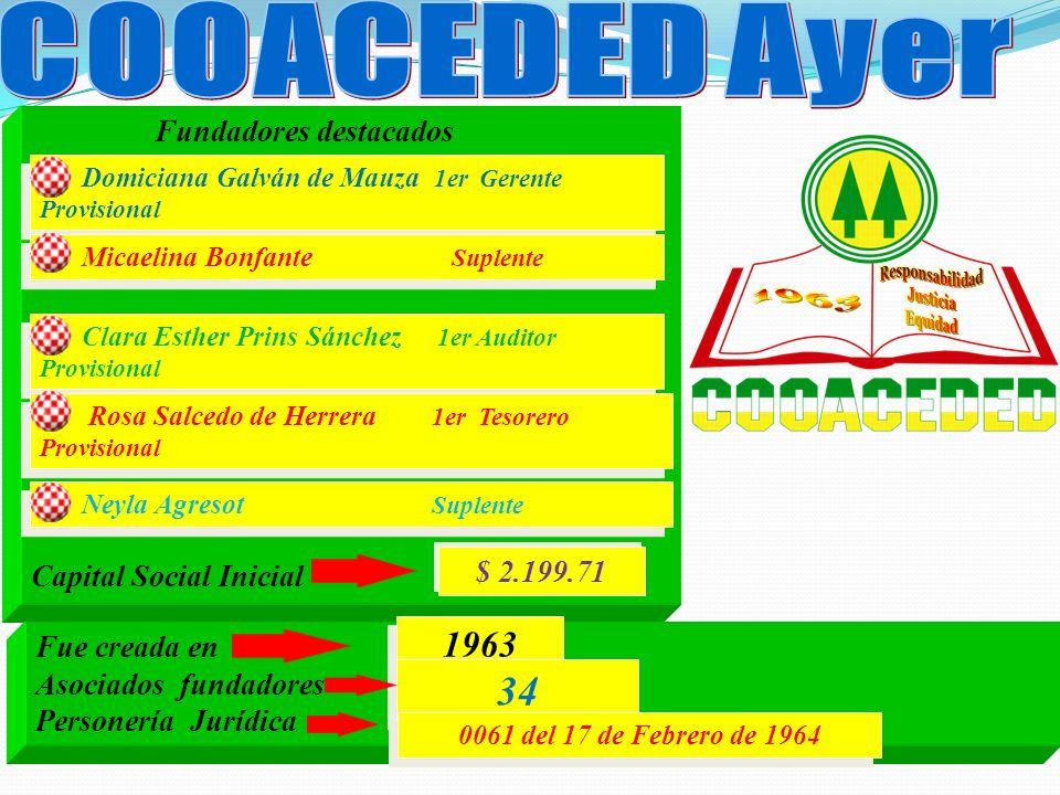 Fundadores destacados Capital Social Inicial Domiciana Galván de Mauza 1er Gerente Provisional $ 2.199.71 Micaelina Bonfante Suplente Clara Esther Pri