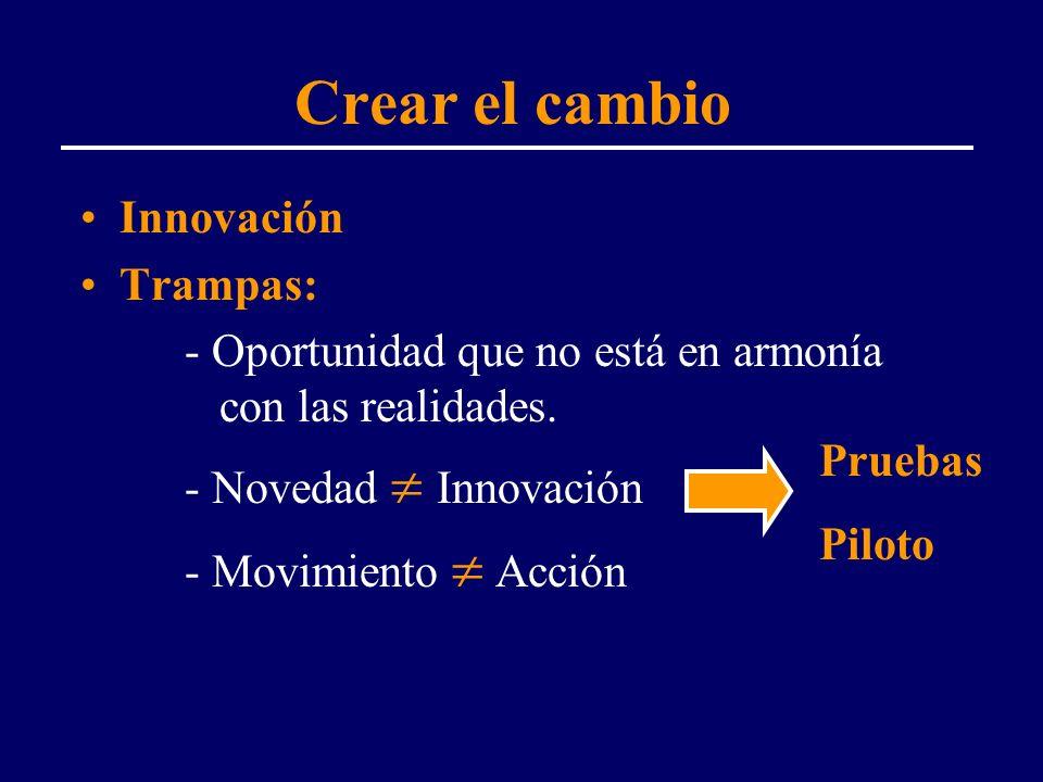 Crear el cambio Innovación Trampas: - Oportunidad que no está en armonía con las realidades. - Novedad Innovación - Movimiento Acción Pruebas Piloto