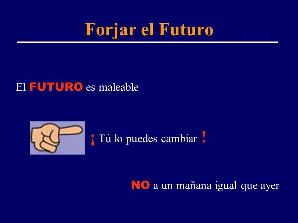 Forjar el Futuro El FUTURO es maleable ¡ Tú lo puedes cambiar ! NO a un mañana igual que ayer