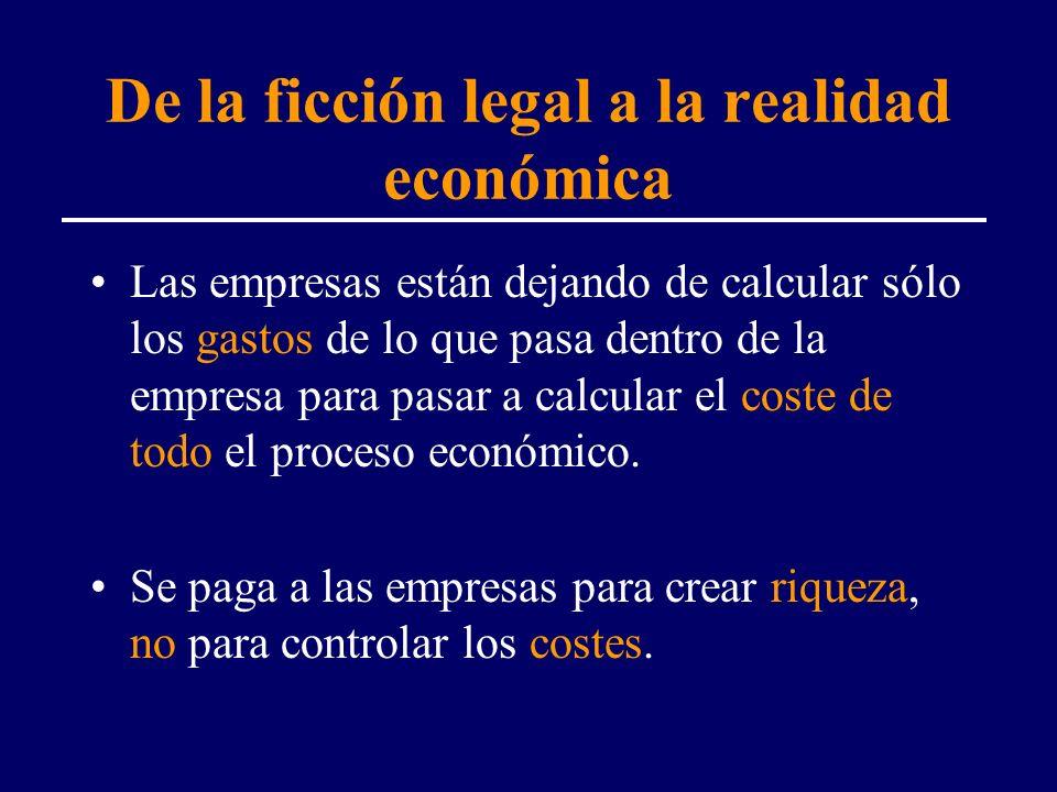 De la ficción legal a la realidad económica Las empresas están dejando de calcular sólo los gastos de lo que pasa dentro de la empresa para pasar a ca
