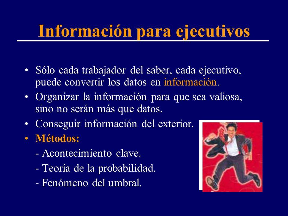 Información para ejecutivos Sólo cada trabajador del saber, cada ejecutivo, puede convertir los datos en información. Organizar la información para qu