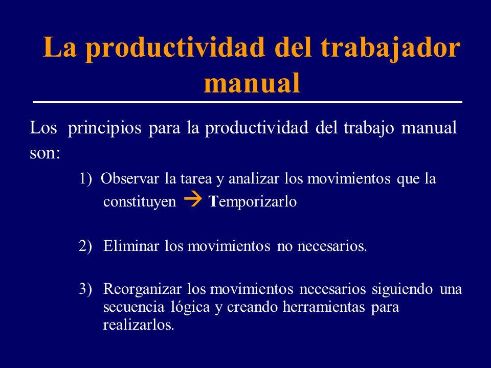 La productividad del trabajador manual Los principios para la productividad del trabajo manual son: 1) Observar la tarea y analizar los movimientos qu