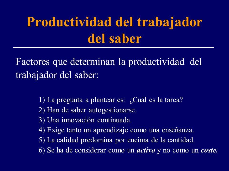 Productividad del trabajador del saber Factores que determinan la productividad del trabajador del saber: 1) La pregunta a plantear es: ¿Cuál es la ta