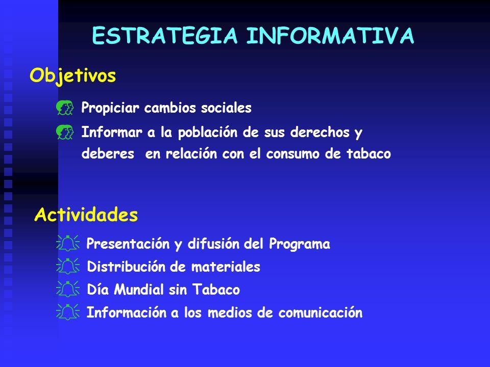 Presentación y difusión del Programa Distribución de materiales Día Mundial sin Tabaco Información a los medios de comunicación ESTRATEGIA INFORMATIVA