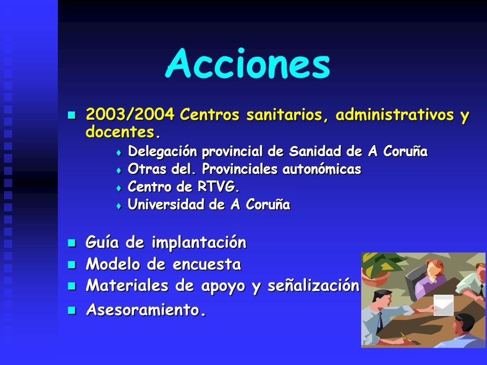 Acciones 2003/2004 Centros sanitarios, administrativos y docentes. 2003/2004 Centros sanitarios, administrativos y docentes. Delegación provincial de