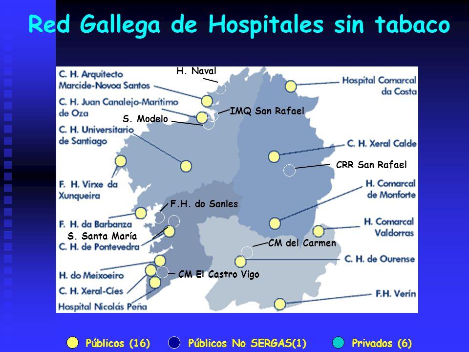 Red Gallega de Hospitales sin tabaco S. Modelo H. Naval S. Santa María IMQ San Rafael CM del Carmen CM El Castro Vigo CRR San Rafael F.H. do Sanles Pú