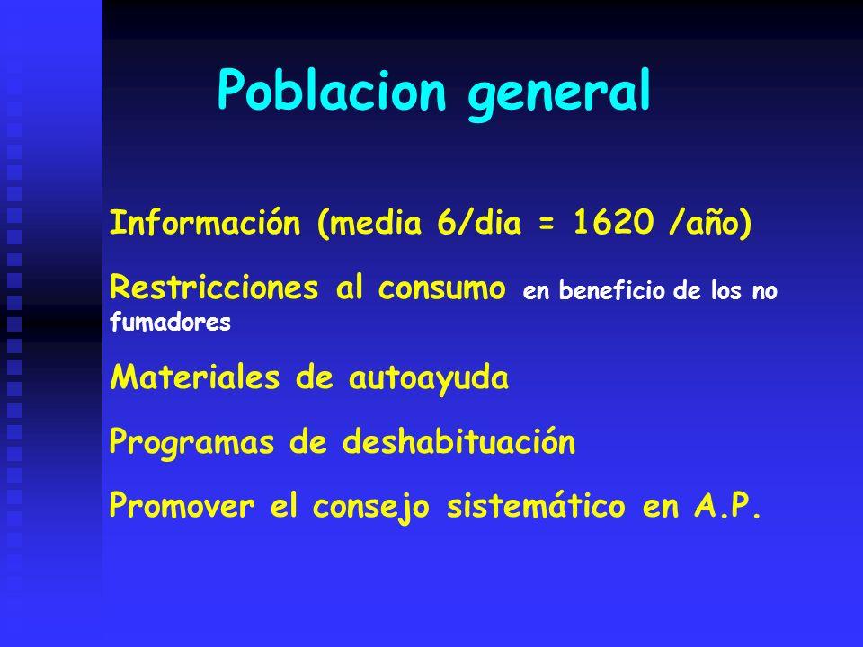 Información (media 6/dia = 1620 /año) Restricciones al consumo en beneficio de los no fumadores Materiales de autoayuda Programas de deshabituación Pr