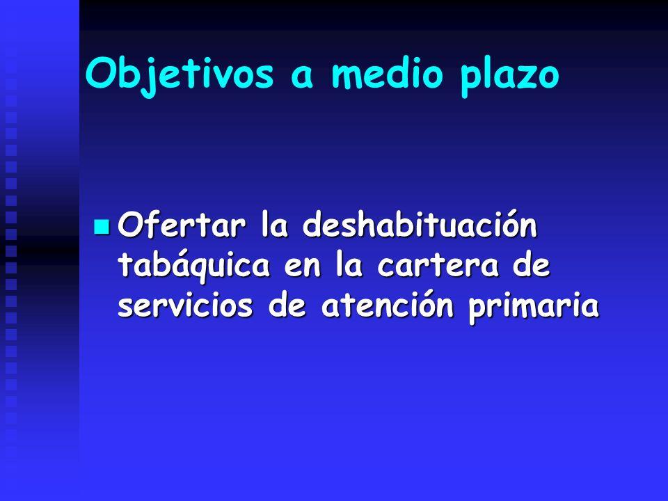 Objetivos a medio plazo Ofertar la deshabituación tabáquica en la cartera de servicios de atención primaria Ofertar la deshabituación tabáquica en la