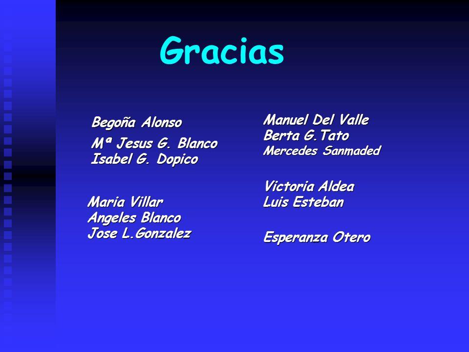 Gracias Esperanza Otero Begoña Alonso Manuel Del Valle Berta G.Tato Mercedes Sanmaded Mª Jesus G. Blanco Isabel G. Dopico Victoria Aldea Luis Esteban