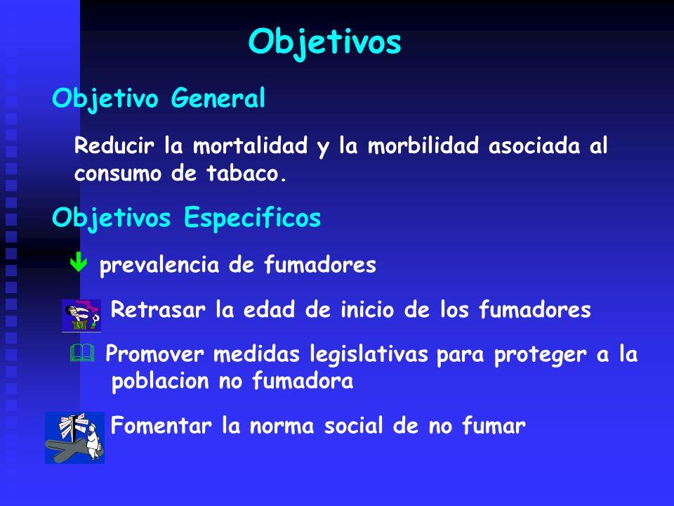 Reducir la mortalidad y la morbilidad asociada al consumo de tabaco. Objetivos Objetivos Especificos Objetivo General prevalencia de fumadores Retrasa