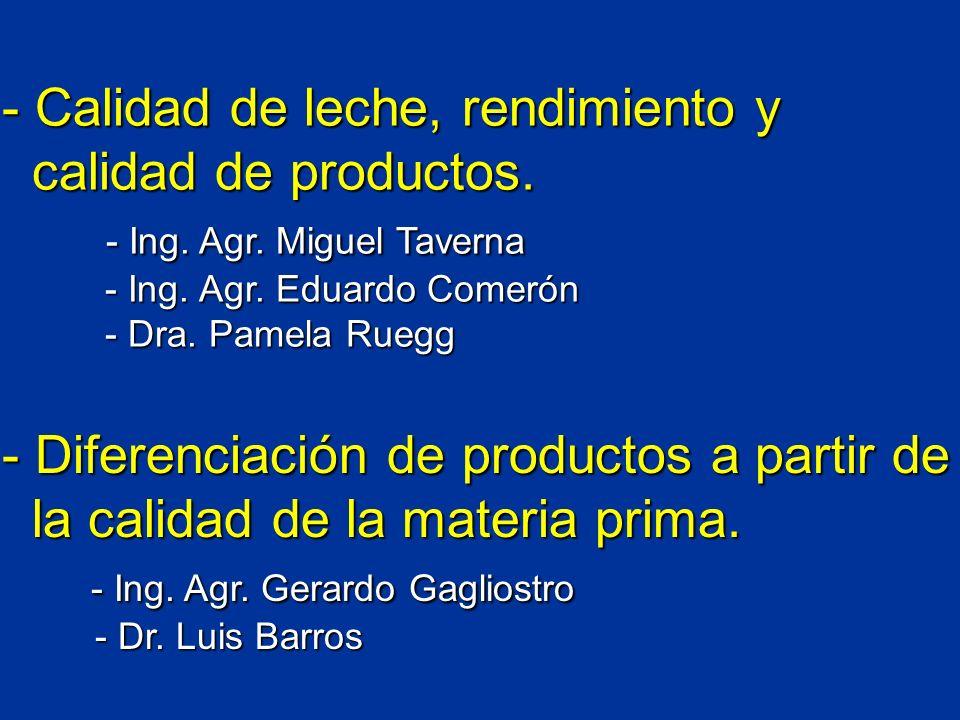 Vitaminas y poder antioxidante en leche Vit D3 (ng/ml) 2,85 4,24 +48 Retinol (mic/ml) 0,21 0,39 +86 Alfa tocoferol (mic/ml) 0,08 0,12 +50 Beta coroten