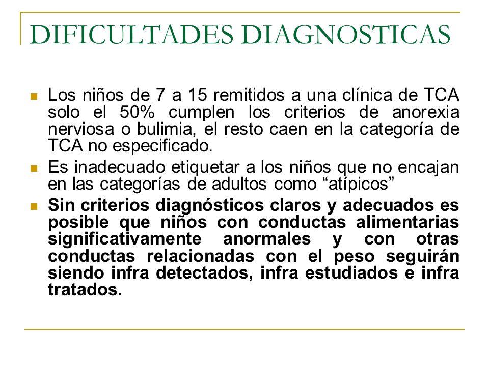 DIFICULTADES DIAGNOSTICAS Los niños de 7 a 15 remitidos a una clínica de TCA solo el 50% cumplen los criterios de anorexia nerviosa o bulimia, el rest