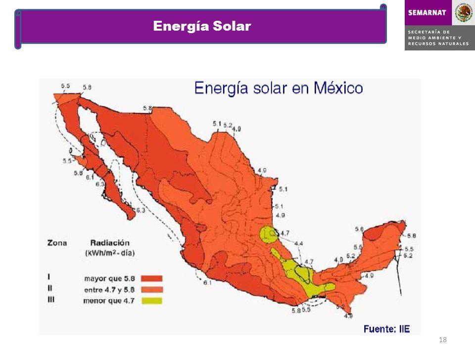 18 Energía Solar