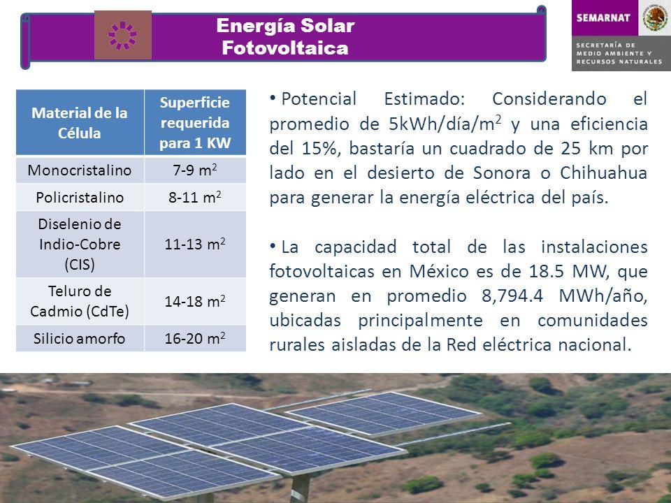 Fotovoltaica Material de la Célula Superficie requerida para 1 KW Monocristalino7-9 m 2 Policristalino8-11 m 2 Diselenio de Indio-Cobre (CIS) 11-13 m