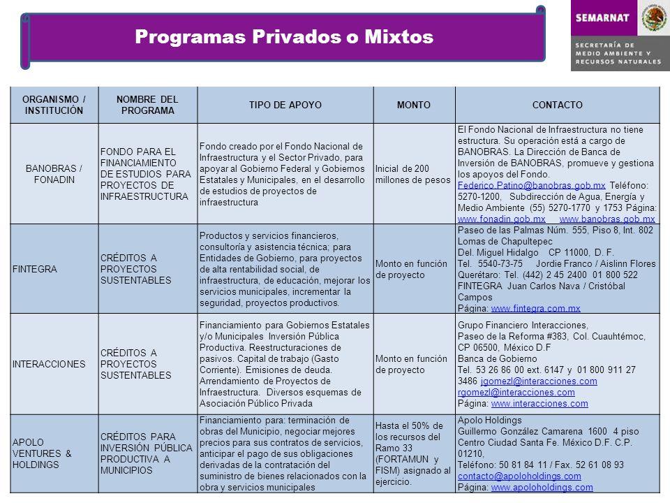 Programas Privados o Mixtos ORGANISMO / INSTITUCIÓN NOMBRE DEL PROGRAMA TIPO DE APOYOMONTOCONTACTO BANOBRAS / FONADIN FONDO PARA EL FINANCIAMIENTO DE