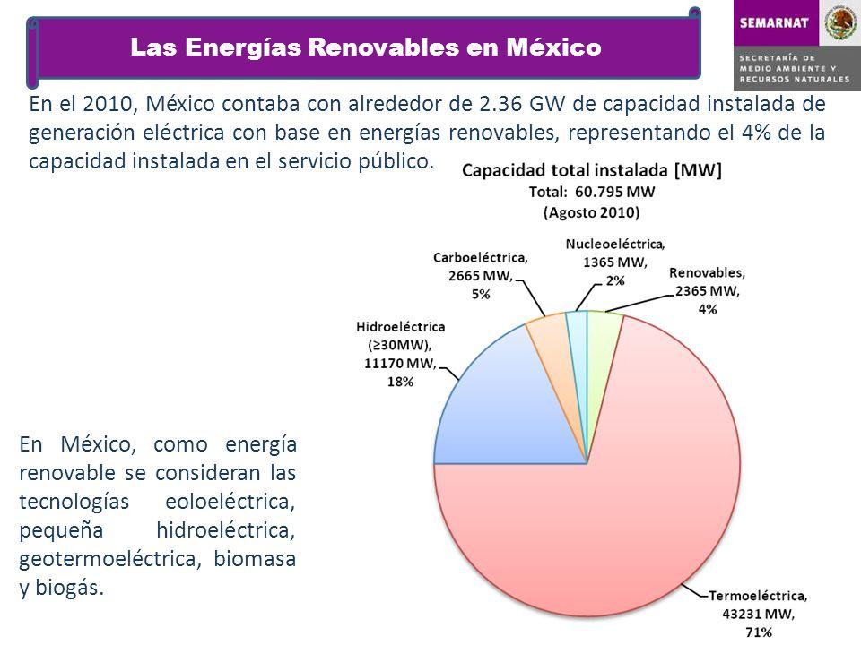 Las Energías Renovables en México En el 2010, México contaba con alrededor de 2.36 GW de capacidad instalada de generación eléctrica con base en energ