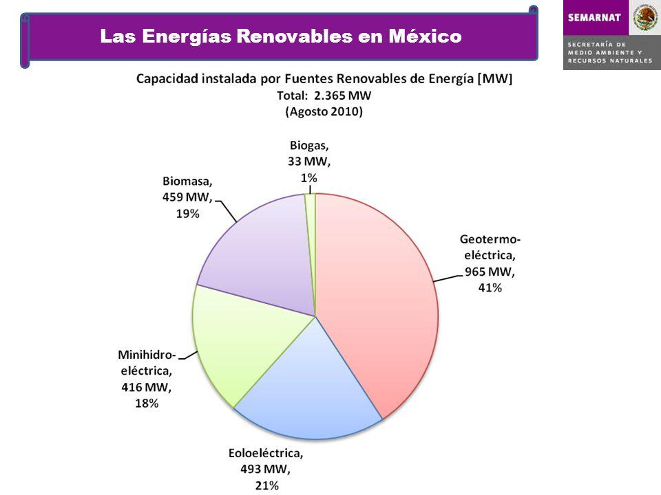 México posee un gran potencial para generar energía a través de fuentes renovables, ya que contamos con: Altos niveles de insolación.