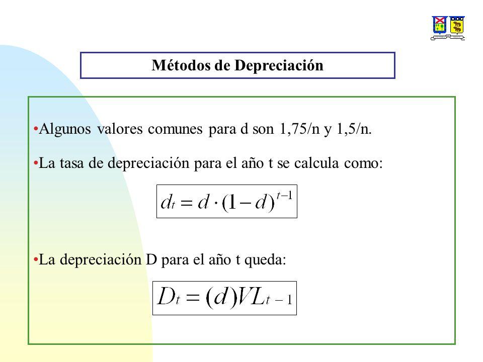 Métodos de Depreciación Algunos valores comunes para d son 1,75/n y 1,5/n. La tasa de depreciación para el año t se calcula como: La depreciación D pa