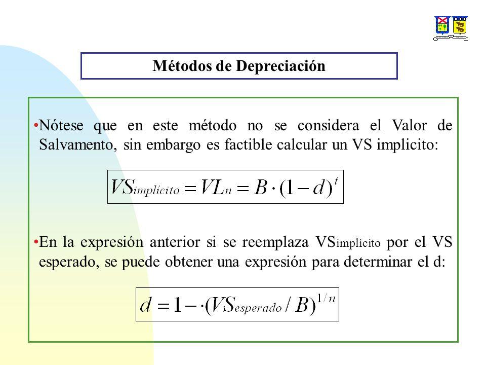 Métodos de Depreciación Nótese que en este método no se considera el Valor de Salvamento, sin embargo es factible calcular un VS implicito: En la expr