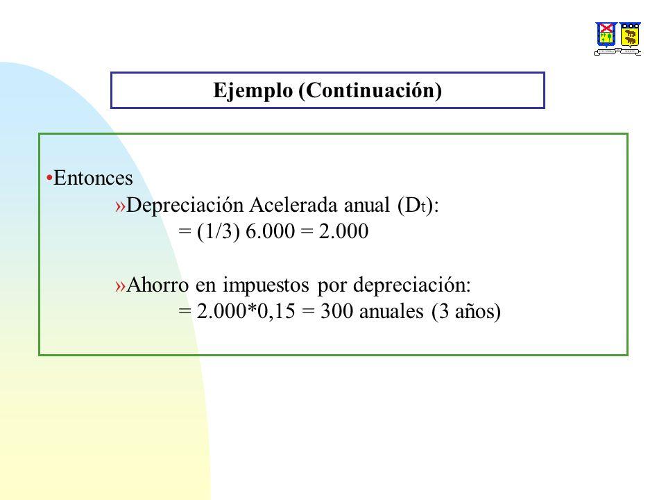 Ejemplo (Continuación) Entonces »Depreciación Acelerada anual (D t ): = (1/3) 6.000 = 2.000 »Ahorro en impuestos por depreciación: = 2.000*0,15 = 300