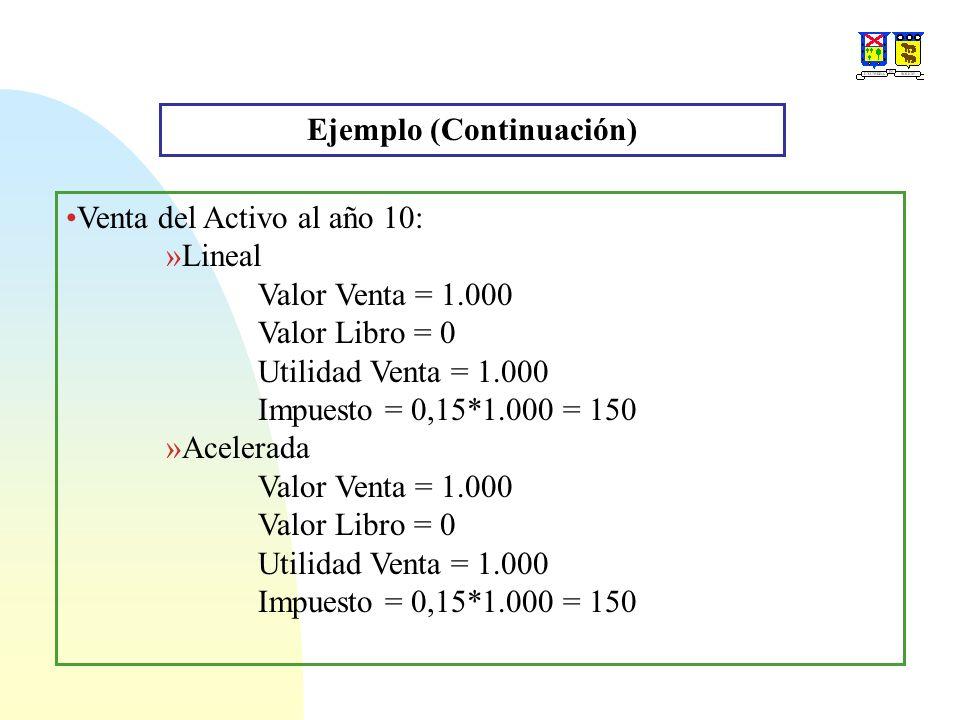 Ejemplo (Continuación) Venta del Activo al año 10: »Lineal Valor Venta = 1.000 Valor Libro = 0 Utilidad Venta = 1.000 Impuesto = 0,15*1.000 = 150 »Ace
