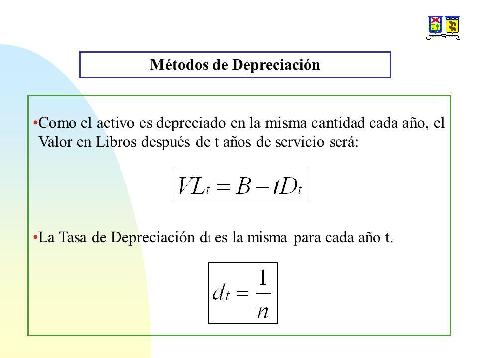 Métodos de Depreciación Como el activo es depreciado en la misma cantidad cada año, el Valor en Libros después de t años de servicio será: La Tasa de