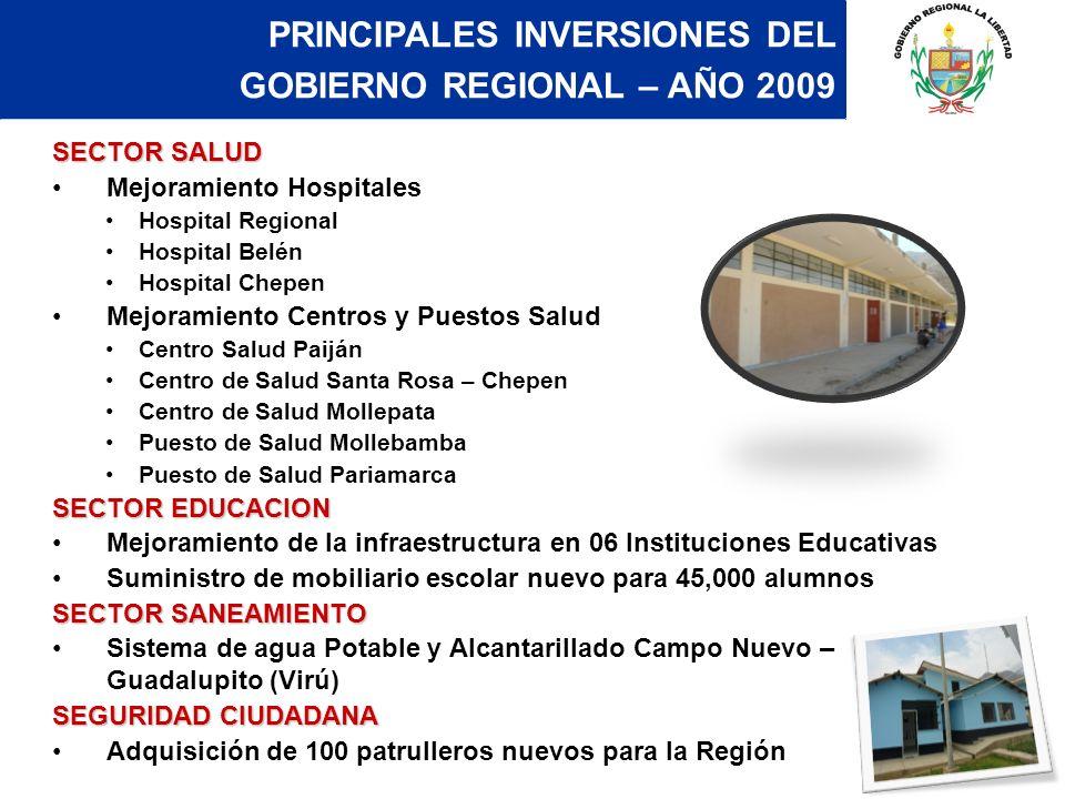 SECTOR SALUD Mejoramiento Hospitales Hospital Regional Hospital Belén Hospital Chepen Mejoramiento Centros y Puestos Salud Centro Salud Paiján Centro