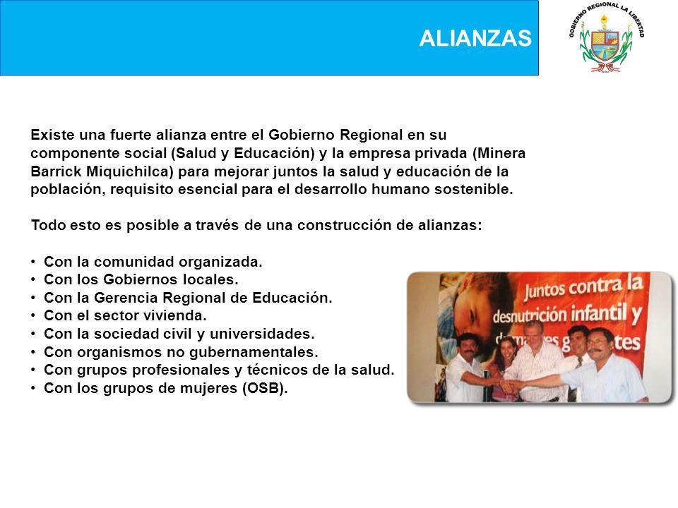 ALIANZAS Existe una fuerte alianza entre el Gobierno Regional en su componente social (Salud y Educación) y la empresa privada (Minera Barrick Miquich