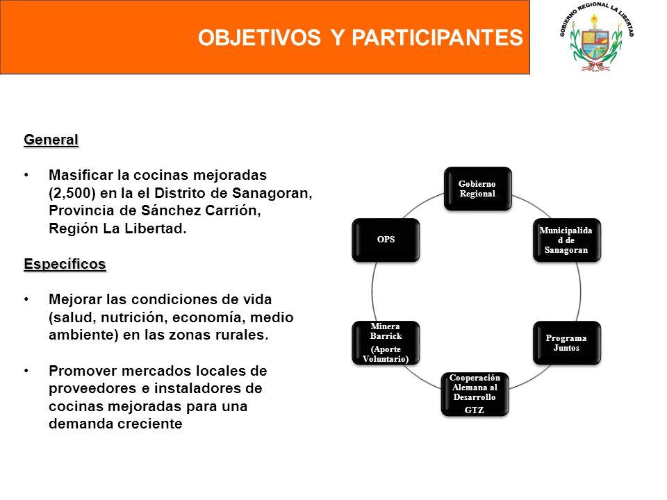 General Masificar la cocinas mejoradas (2,500) en la el Distrito de Sanagoran, Provincia de Sánchez Carrión, Región La Libertad.Específicos Mejorar la