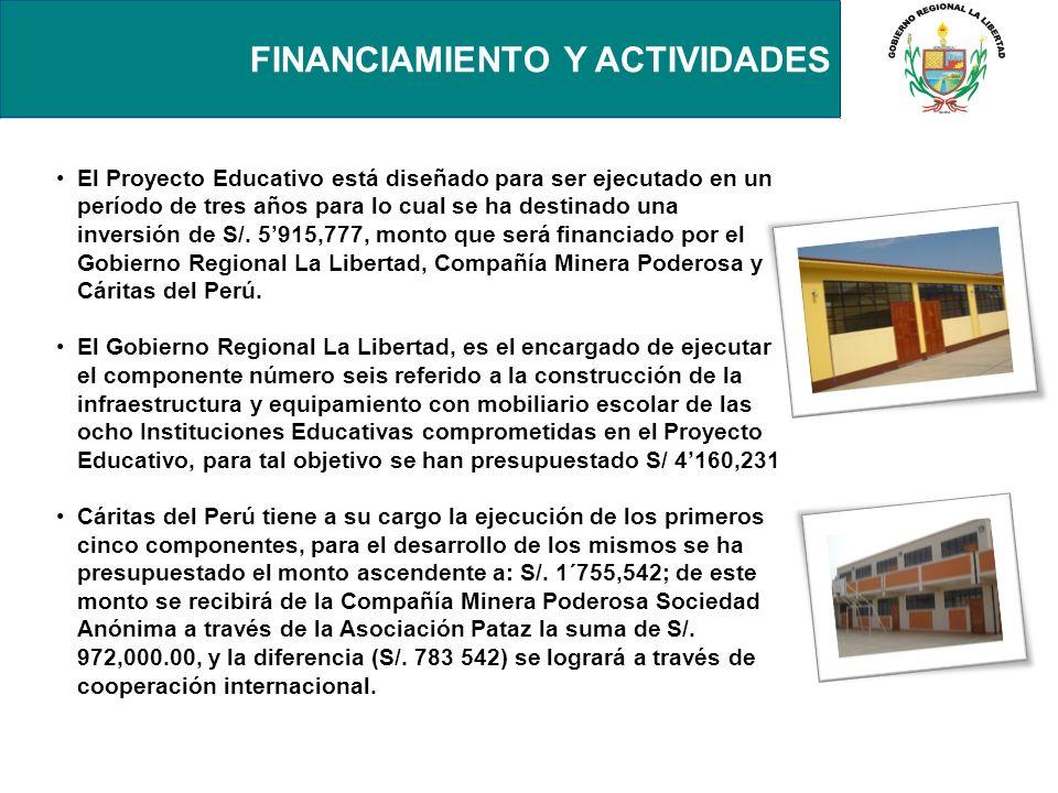 FINANCIAMIENTO Y ACTIVIDADES El Proyecto Educativo está diseñado para ser ejecutado en un período de tres años para lo cual se ha destinado una invers
