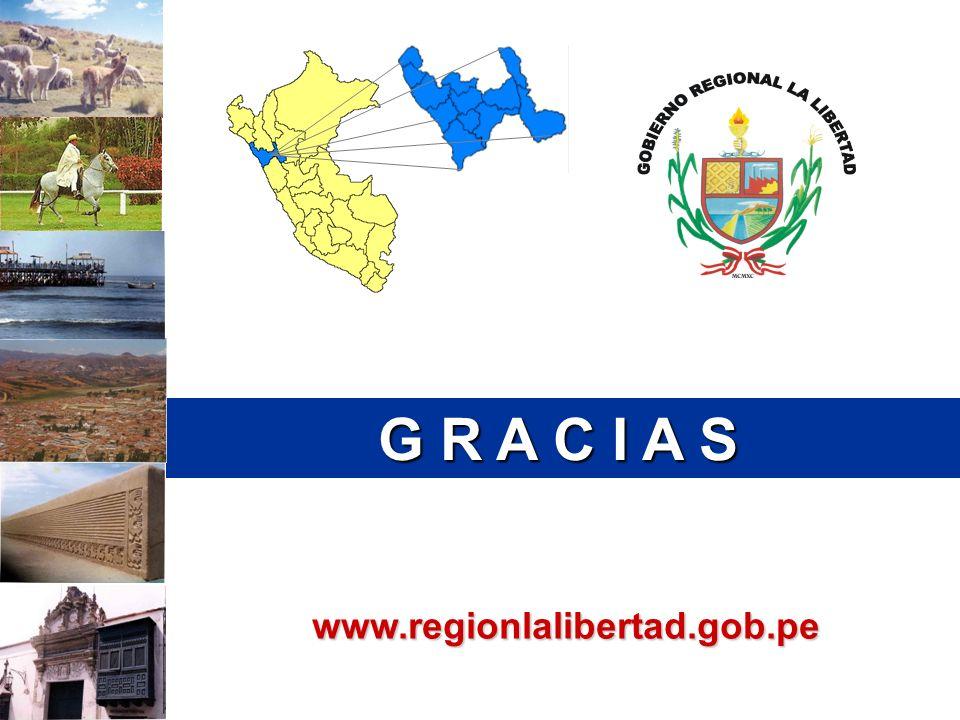 G R A C I A S www.regionlalibertad.gob.pe