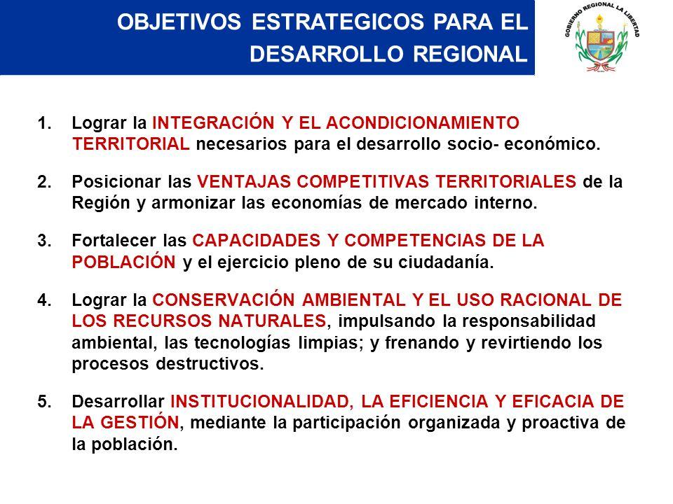 1.Lograr la INTEGRACIÓN Y EL ACONDICIONAMIENTO TERRITORIAL necesarios para el desarrollo socio- económico. 2.Posicionar las VENTAJAS COMPETITIVAS TERR