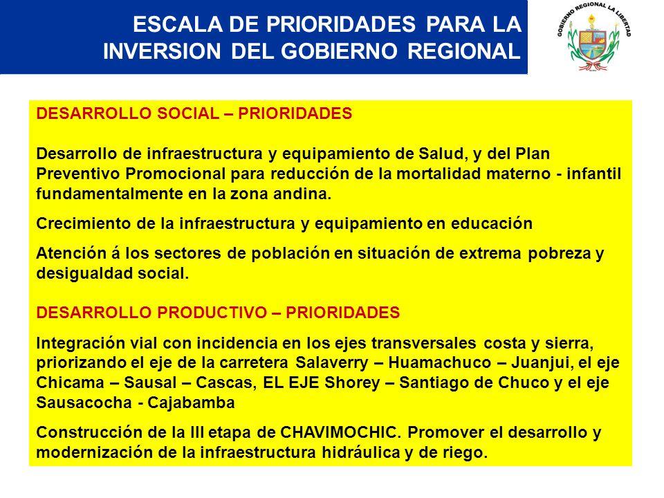 DESARROLLO SOCIAL – PRIORIDADES Desarrollo de infraestructura y equipamiento de Salud, y del Plan Preventivo Promocional para reducción de la mortalid