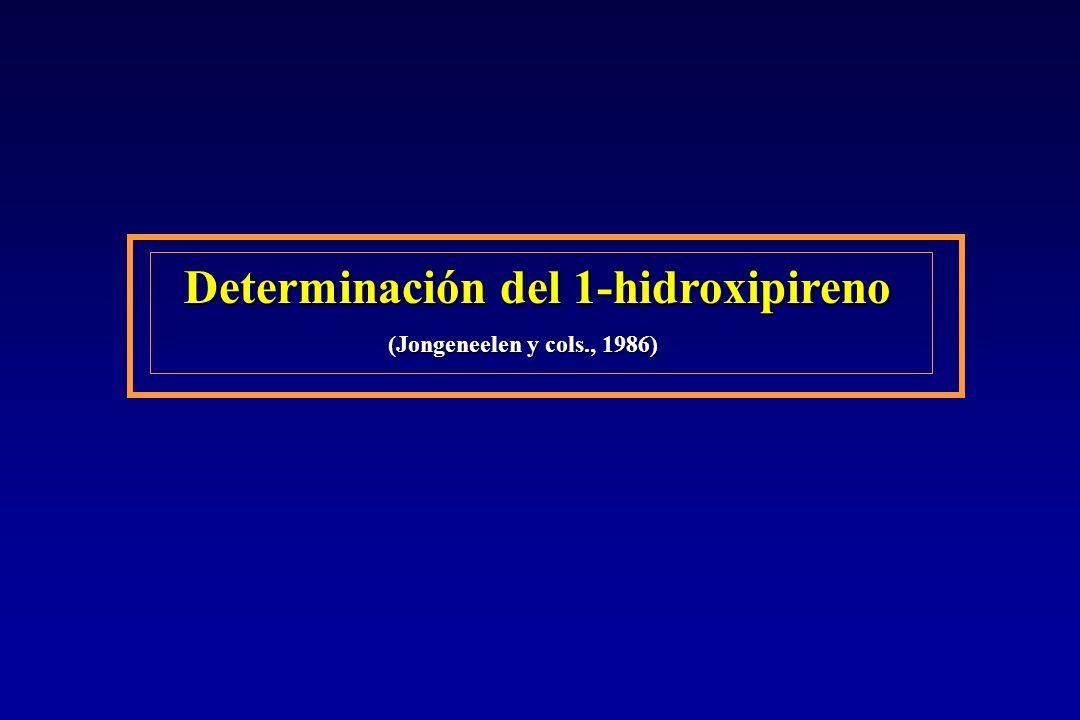 Determinación del 1-hidroxipireno Determinación del 1-hidroxipireno (Jongeneelen y cols., 1986) (Jongeneelen y cols., 1986)